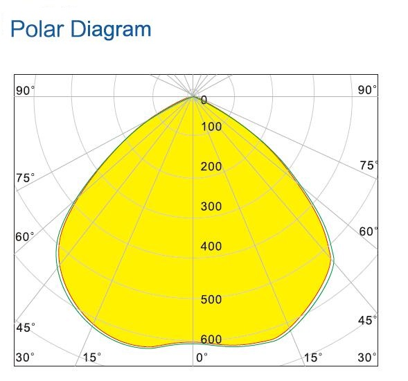 LED High Bay Light 50W 80W 105W Industry Lamp Warehouse Luminaire CB Test;Horizon-lights