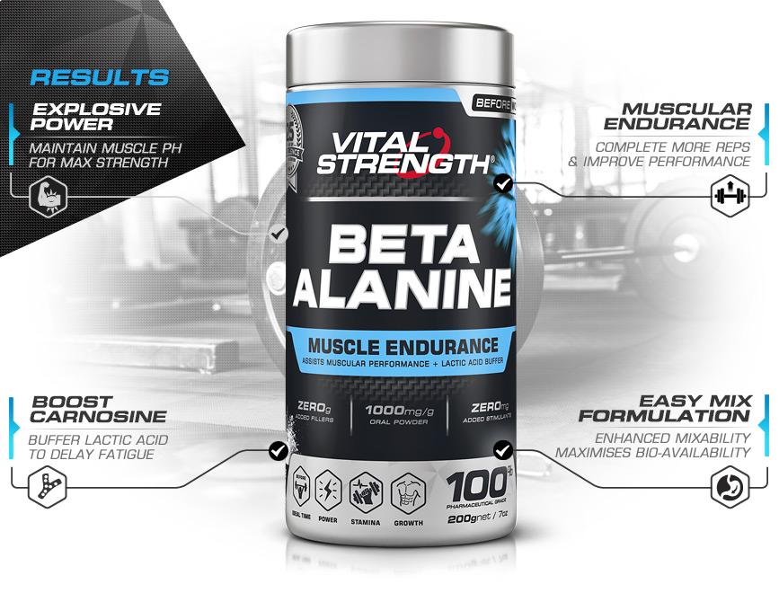 Best Beta Alanine Powder