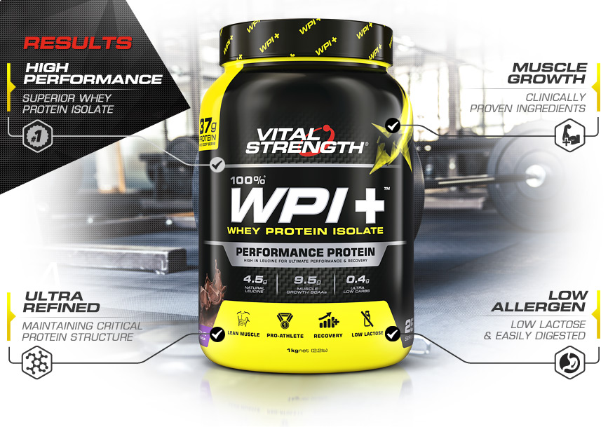 Clean Performance Bundle WPI 1KG