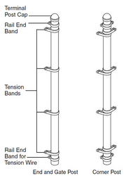 """8 ft End Post 2-1/2"""" with Hardware"""