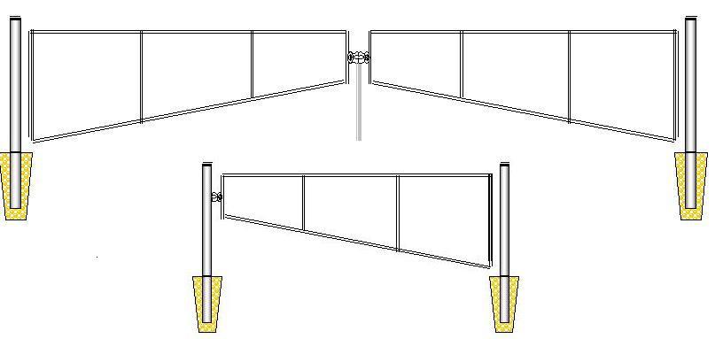 Barrier Gate Kit, Vehical Barrier Gates
