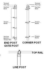 Corner Post, End Post and Line Post and hardware for Chain link Fence
