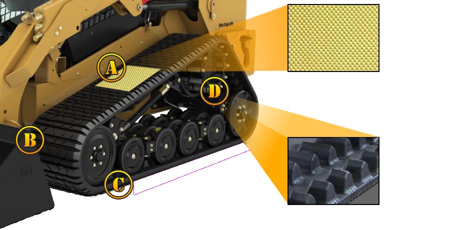 MTL Rubber Track Design