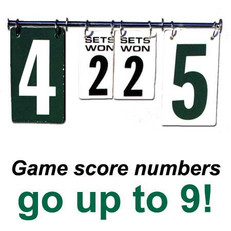 Tennis Score Keeper Replacement Numbers