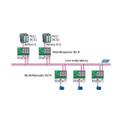 If bus redundancy is enabled on the ProfiHub B2-R, 2 segments form a redundant pair.