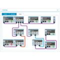 InduSol PROFIBUS Analyzer PB INspektor Topology