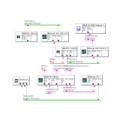 An example of advanced applications of the IBH Link S7++ for connecting Ethernet to PROFIBUS