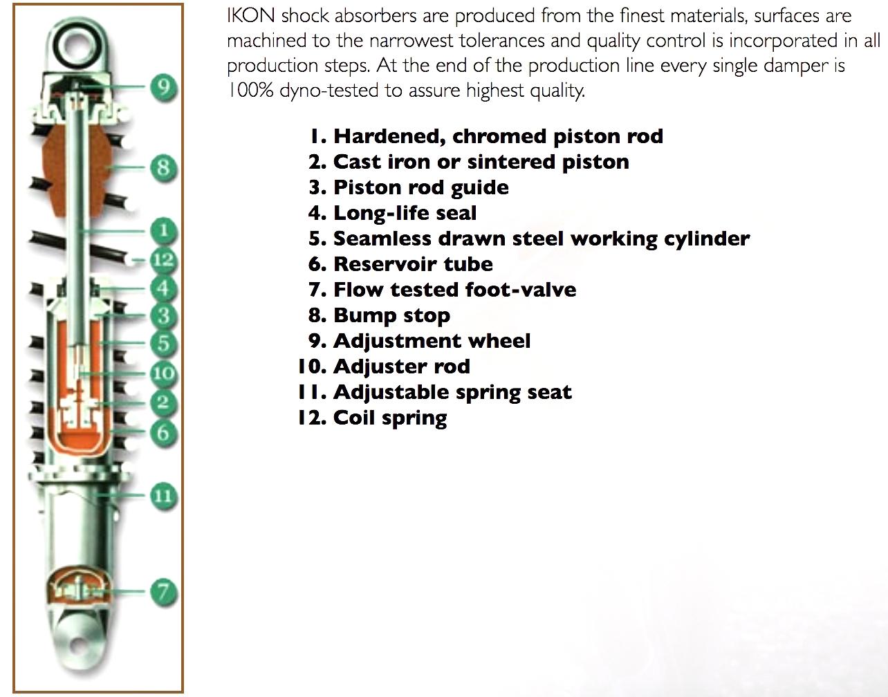 50201070 1 Shock Absorber Set3C Ikon 7614-1397 BLK
