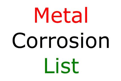 Metal Corrosion List