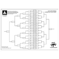 Tournament Chart - 64 Player