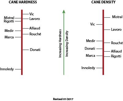 cane-densityv2.png