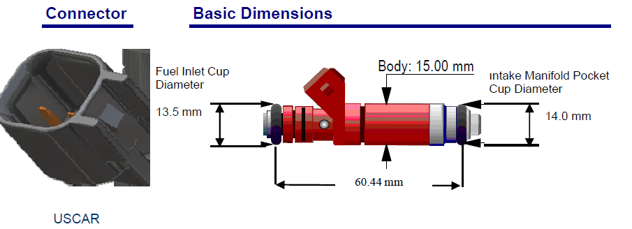 80 lb/hr Siemens Deka Fuel Injectors High Impedance (Long Style) USCAR EV6  Connector
