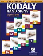 Kodaly Hand Signs - Poster Pak