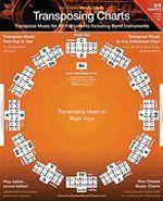 Transposing Charts - Music Charts