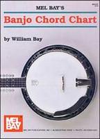Mel Bay's Banjo Chord Chart