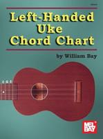 Left-Handed Uke Chord Chart