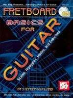 Fretboard Basics for Guitar
