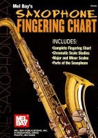 Mel Bay's Saxophone Fingering Chart