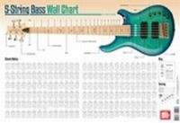 5-String Bass Wall Chart