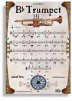 Bb Trumpet - Poster