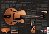 Tom Bills Luthier Wall Chart