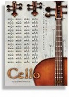 Instrumental Fingering Poster for Cello