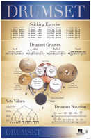 Drumset – 22″ x 34″ Poster