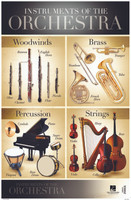 Instruments of the Orchestra – 22″ x 34″ Poster