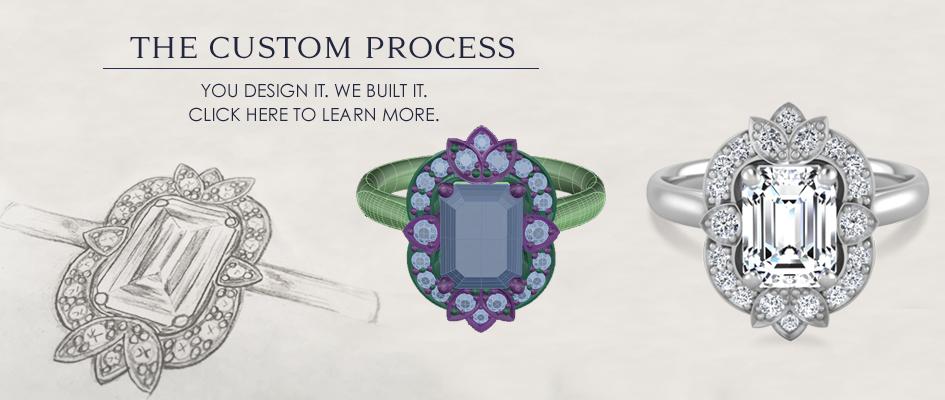 the-custom-process.jpg