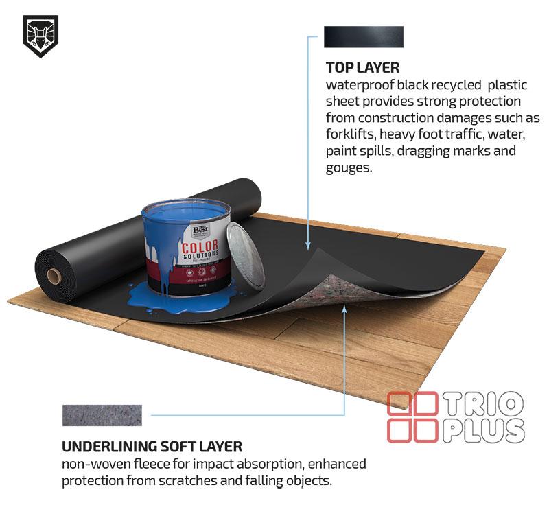 Armadillo Floor Protection Uses