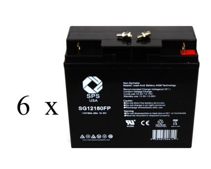 UB12180 -Exide Powerware 2036C UPS Battery set