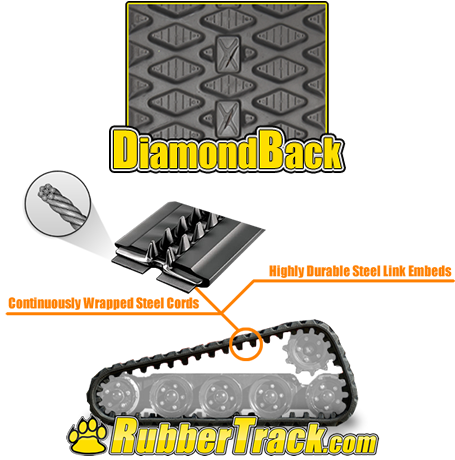 Mini Skid Steer Rubber Track Design