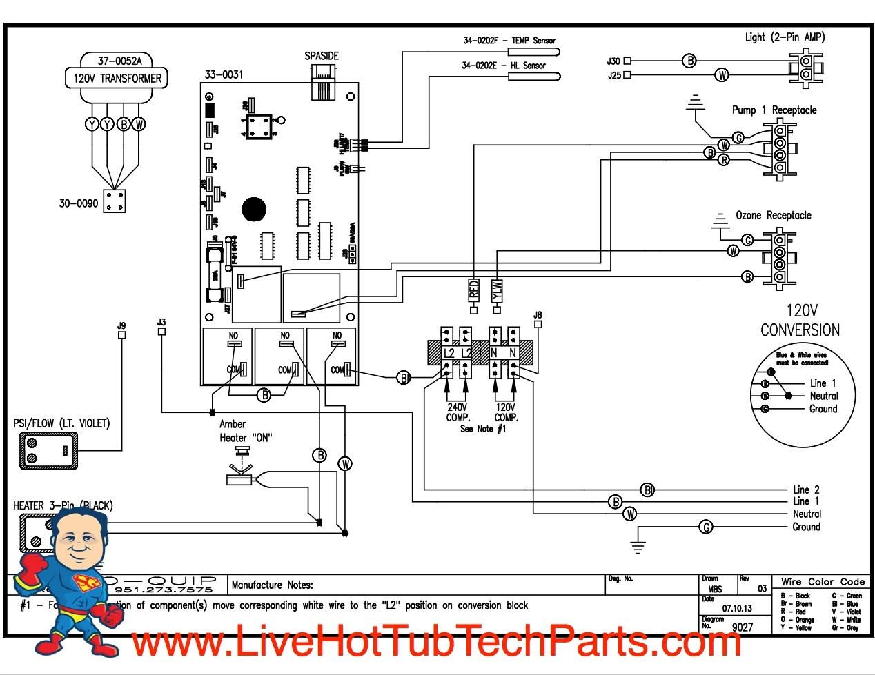 Control Hydro Quip Silver B 115v 230v 4 0kw Slide W Topside