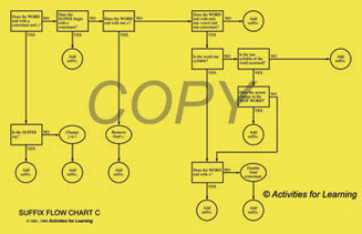 Premium Edition Suffix Charts