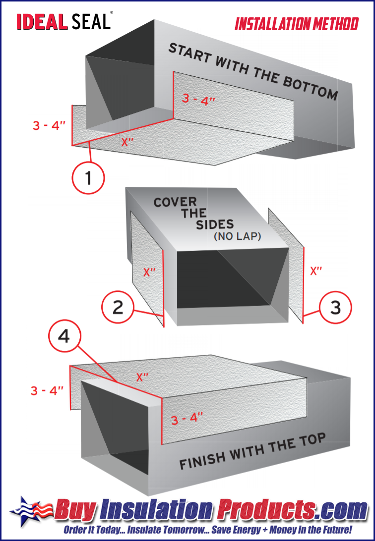 Ideal Seal 777 Cladding Installation Instructions