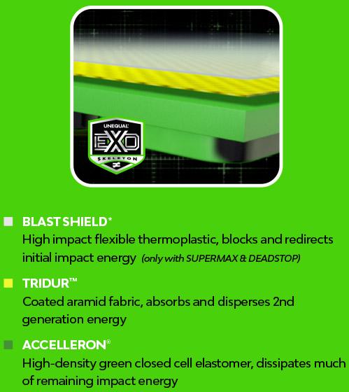 exo-skeleton-protective-layers