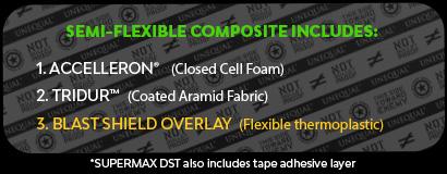 semi-flexible-composite