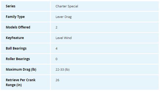 charter-special-specs-1.jpg