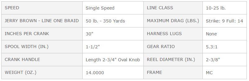 sx-5.3-mc-specs.jpg
