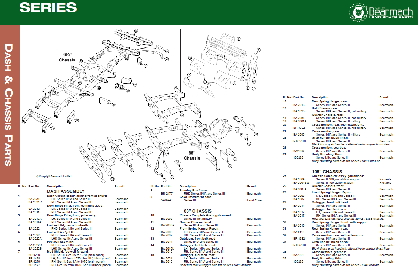 Land Rover Series Ii  Iia  Iii Bulkhead  U0026 Chassis Parts Exploded View Diagram
