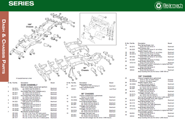 Land    Rover       Series       II      IIA   III Bulkhead   Chassis Parts Exploded View    Diagram