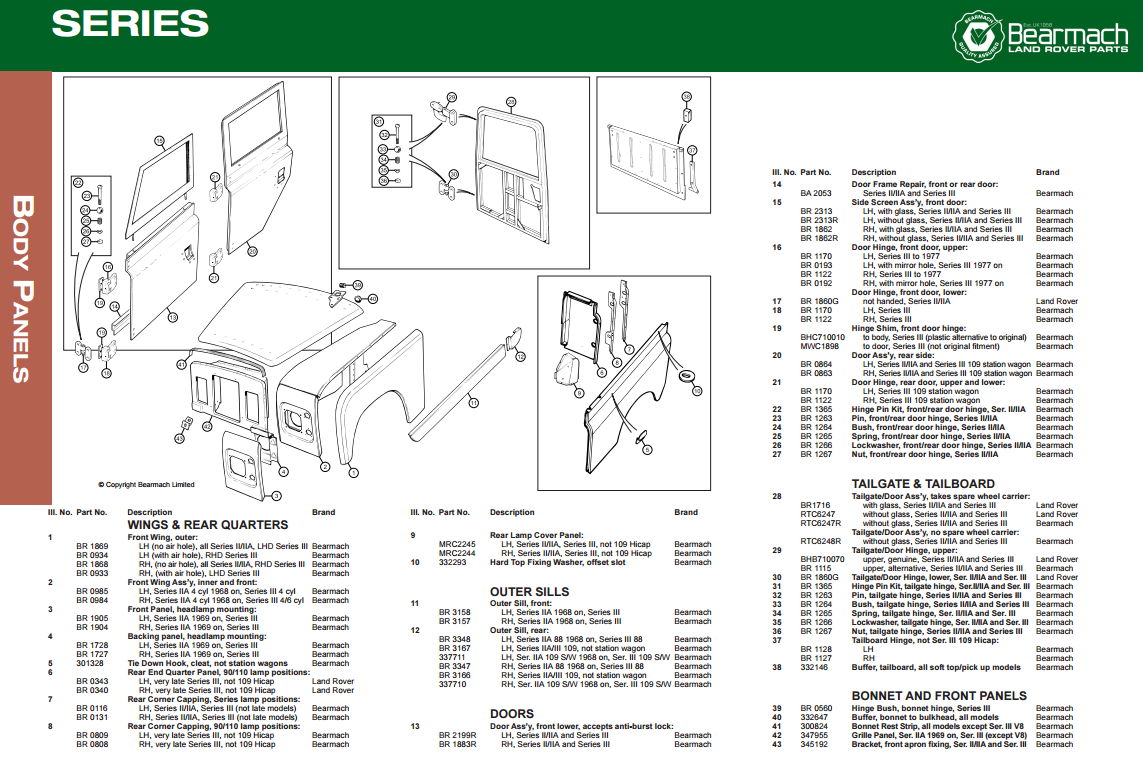Land Rover Discovery 3 Parts Catalogue Pdf