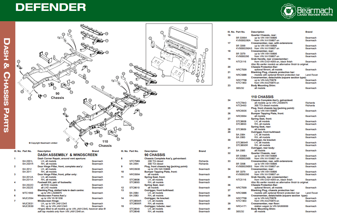 land rover transmissions diagram technical wiring diagram
