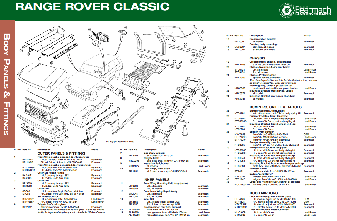 b33a7 rover transmission diagrams wiring resources  land rover transmission diagrams #7