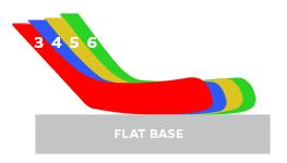 overlap-comparison-sm.jpg