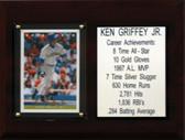 "MLB6""X8""Ken Griffey Jr. Seattle Mariners Career Stat Plaque"
