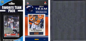 NFL Denver Broncos Licensed 2014 Score Team Set and Favorite Player Trading Card Pack Plus Storage Album