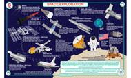Placemat Tot Talk Space Exploratino tot1075