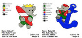 BABAR THE ELEPHANT Machine Embroidery Designs Patterns
