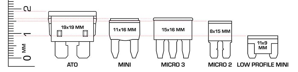 Expandable Circuit Sizes